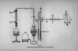 Holmes's apparatus for estimating radium by its emanation (radon gas)