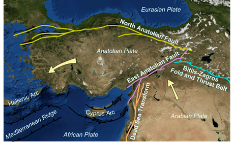 The North Anatolian and neighbouring faults in Turkey