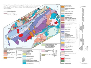 Southern Uplands Geological Map