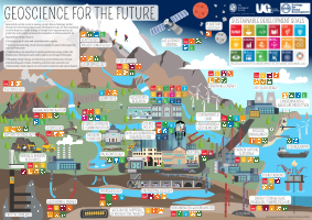 Geoscience for the Future poster