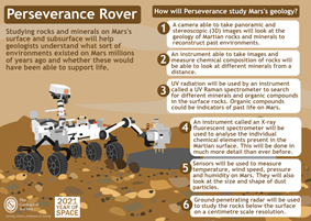 Perseverance Rover facts